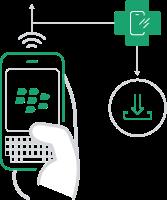 Easily archive BBM Enterprise Messages with Retain